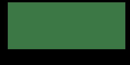 Paragon Bamboo